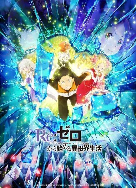 Re:Zero kara Hajimeru Isekai Seikatsu 2nd Season Part 2 Mejores animes invierno 2021 ¿qué animes ver?